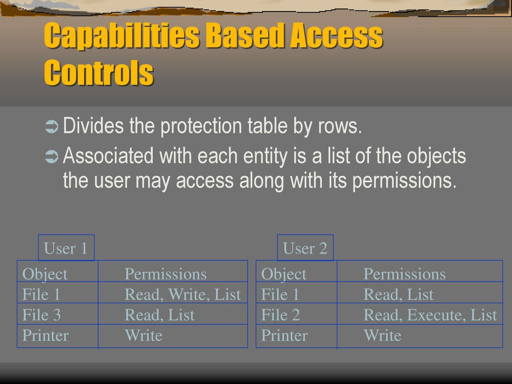 Identification and Authentication - ppt download