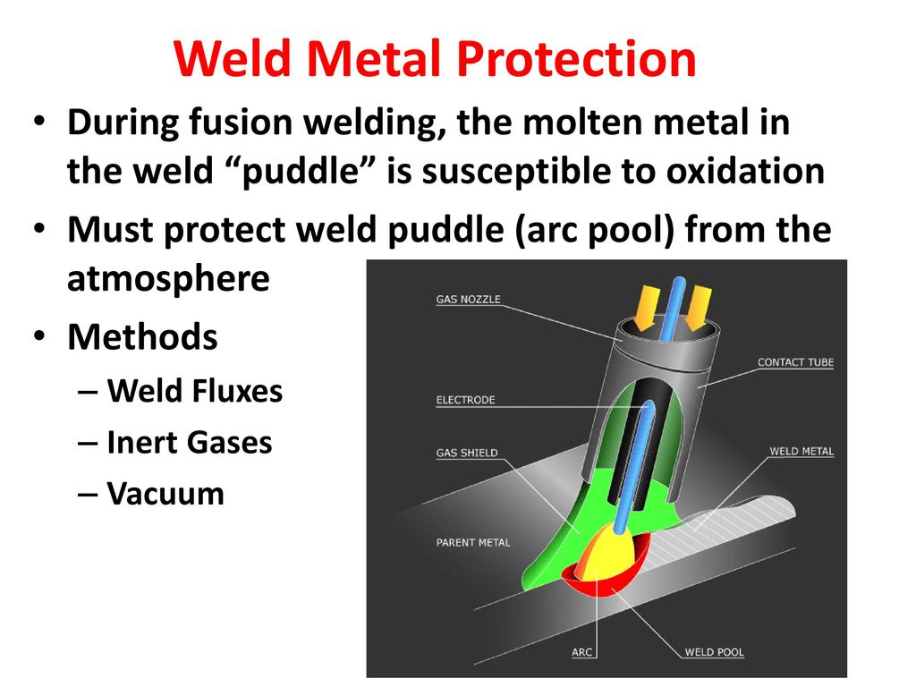 Galgotias University By A Nirala Ppt Download Fusion Welding Diagram 7 Weld