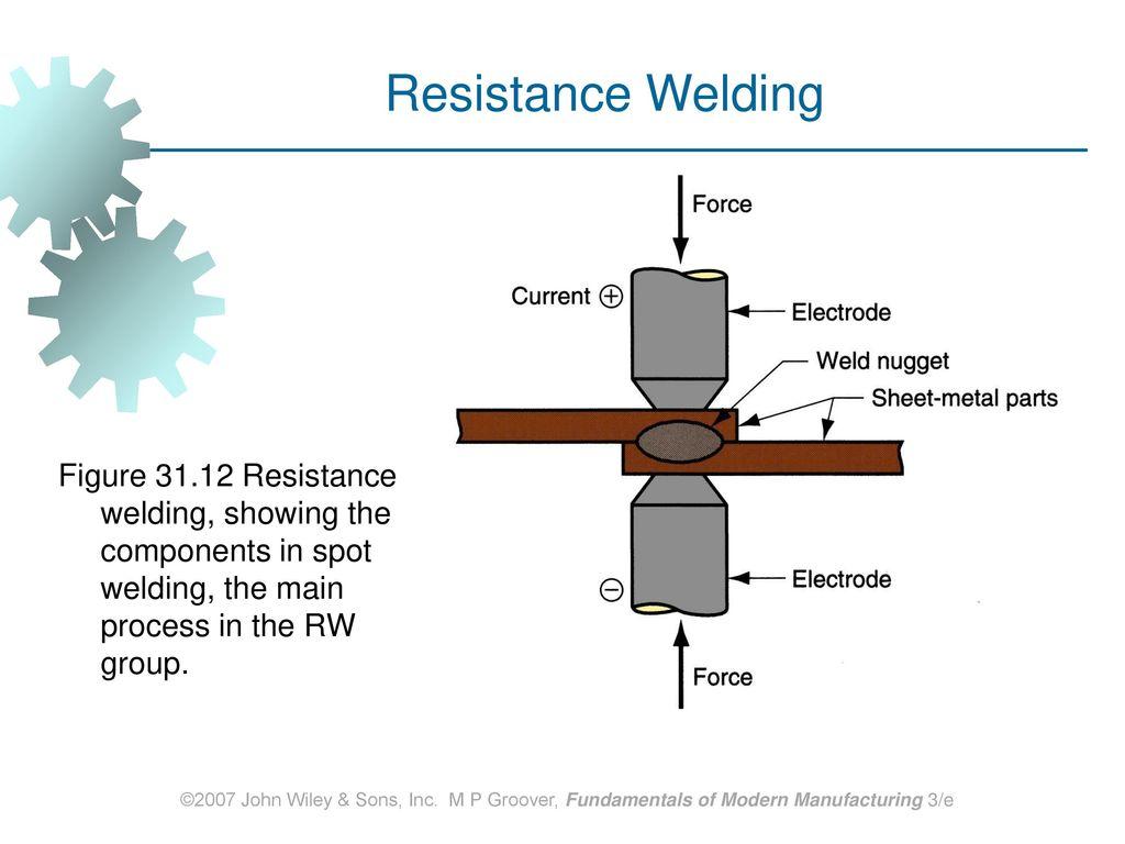 Welding Processes Arc Resistance Oxyfuel Gas Spot Diagram 19