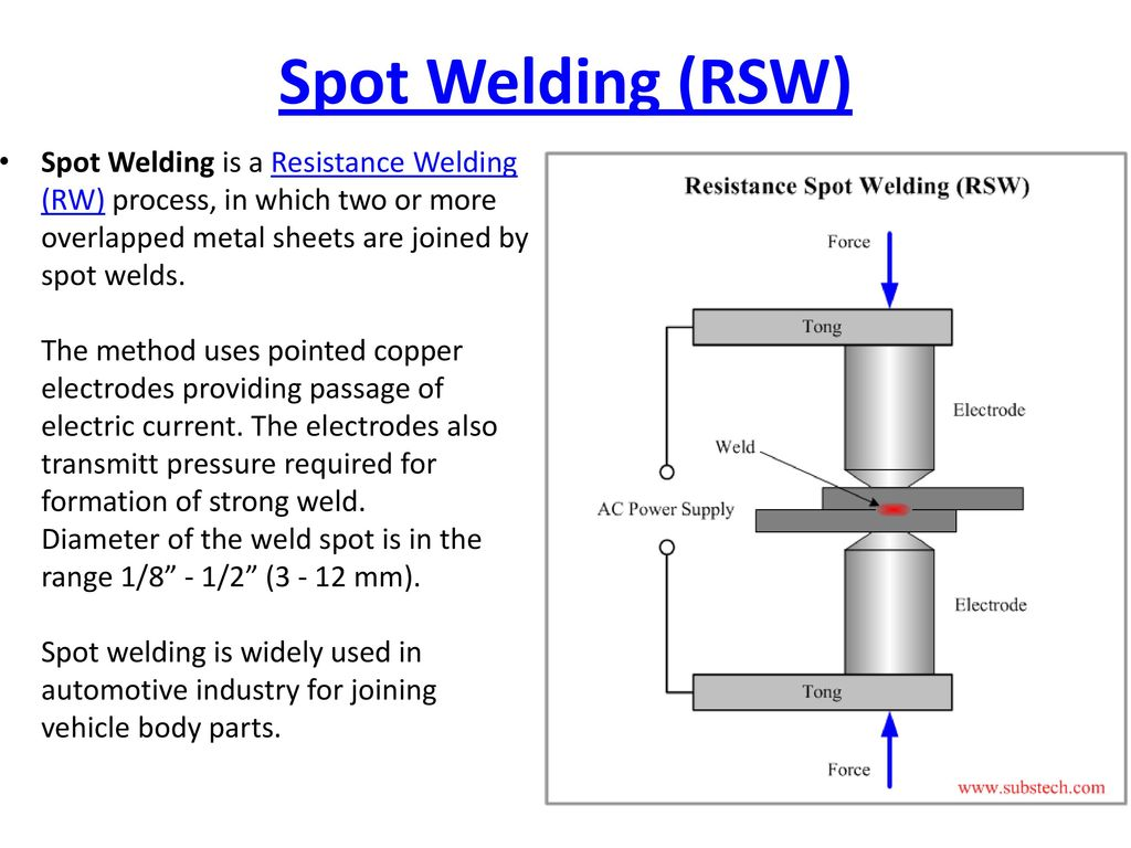 Solid State Welding By A Nirala Ppt Download Resistance Diagram Spot Rsw
