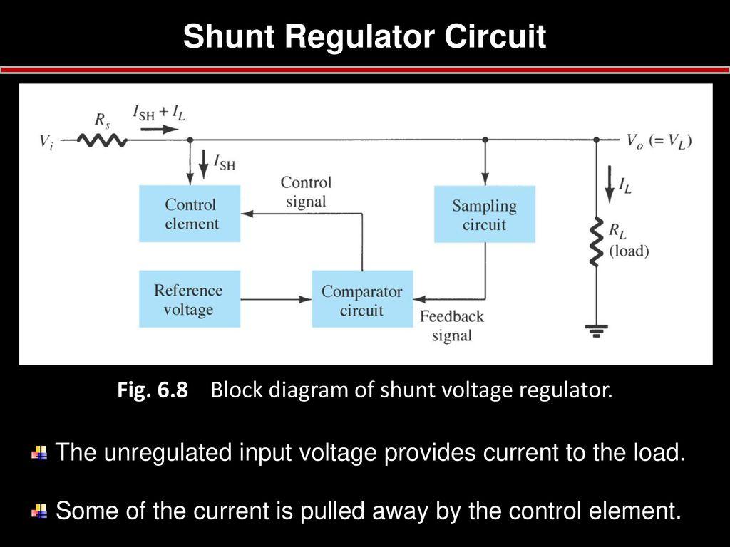 Chapter 6 Voltage Regulator Tulus Ikhsan Nasution Ppt Download Voltregulator Negative Fixedvoltage Circuit Diagram Shunt