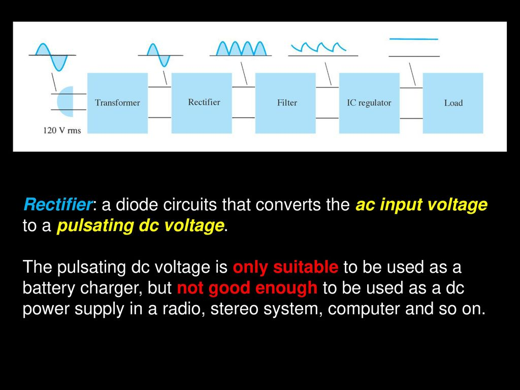 Chapter 6 Voltage Regulator Tulus Ikhsan Nasution Ppt Download Picture Of Variable Filtered Linear Power Supply Rectifier A Diode Circuits That Converts The Ac Input