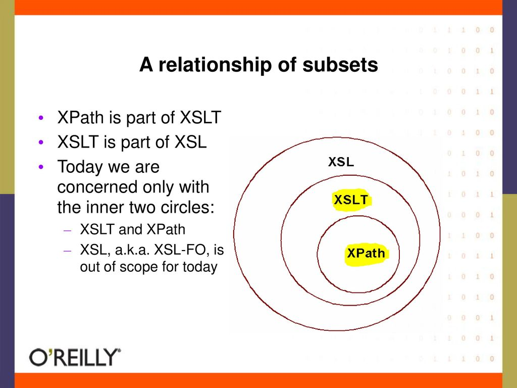 10 A relationship of subsets