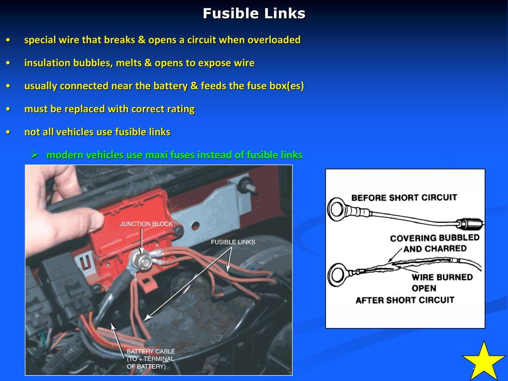 Automotive Electrical Systems Ppt Download Maxi Fuse Box 11 Fusible