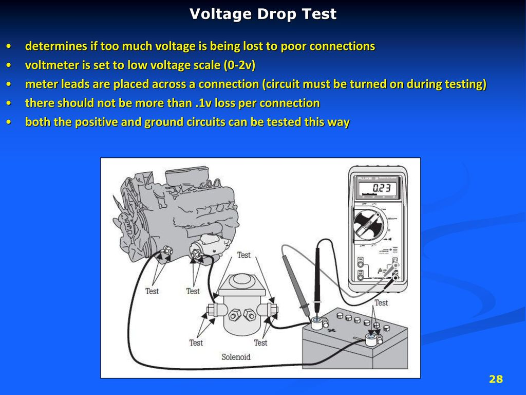 Automotive Electrical Systems Ppt Download Wiring Diagram On 6 Volt Positive Ground For Meter 28 Voltage