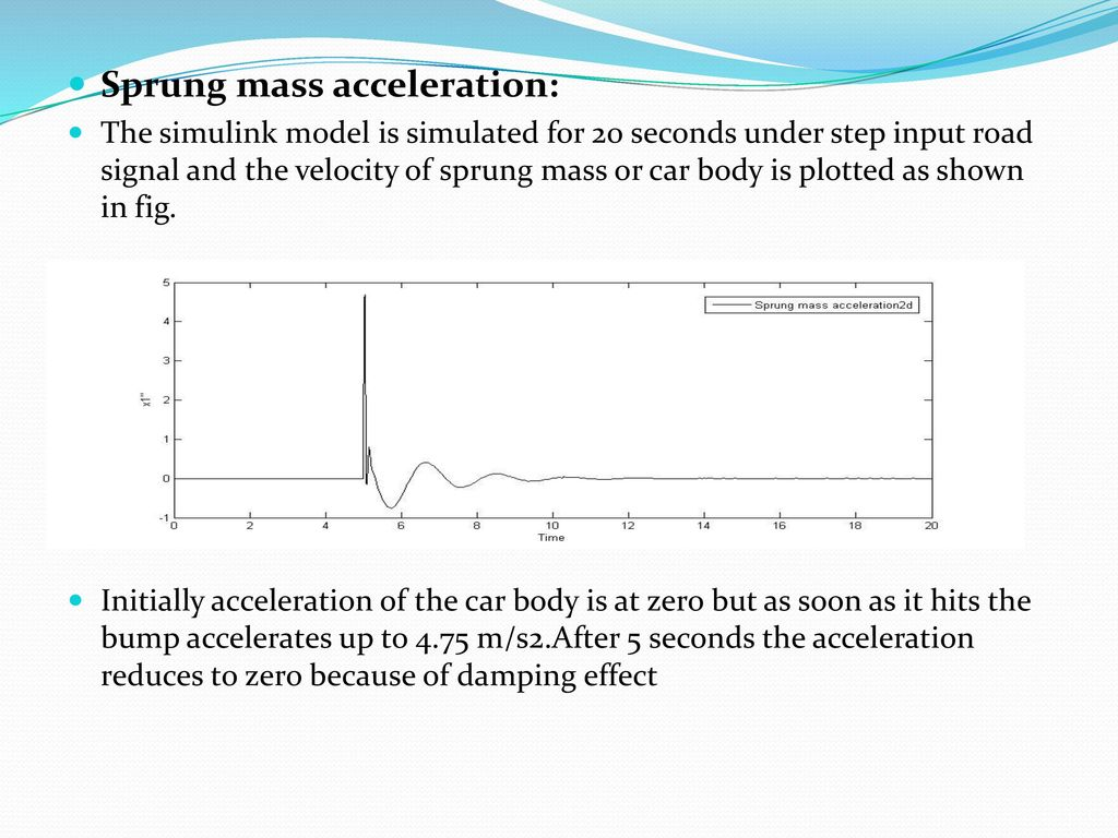 Introduction:- Vehicle Suspension Systems: - ppt download