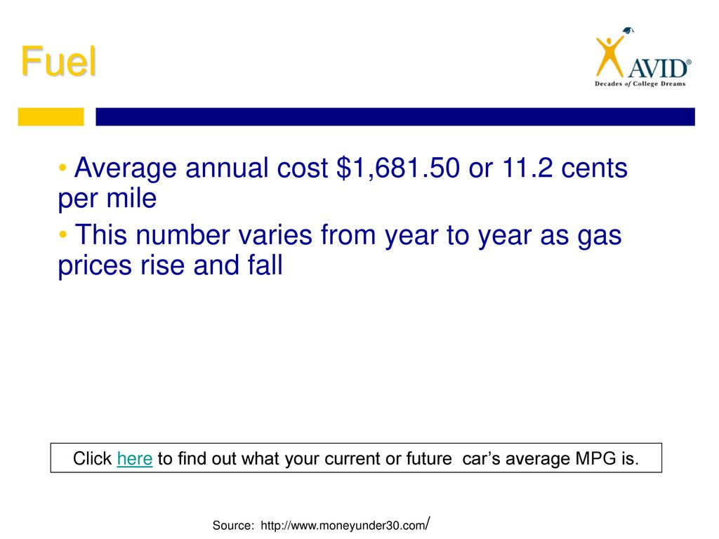 The Cost of Car Ownership - ppt download