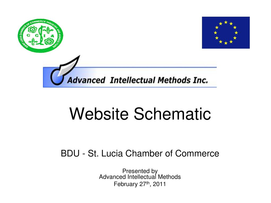 Website Schematic BDU - St. Lucia Chamber of Commerce - ppt download