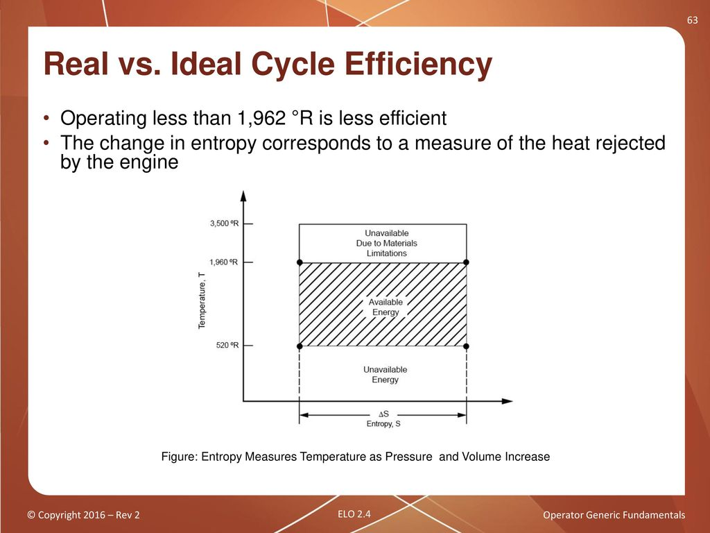 Operator Generic Fundamentals Thermodynamic Cycles Ppt Download Engine Diagram 63 Real Vs