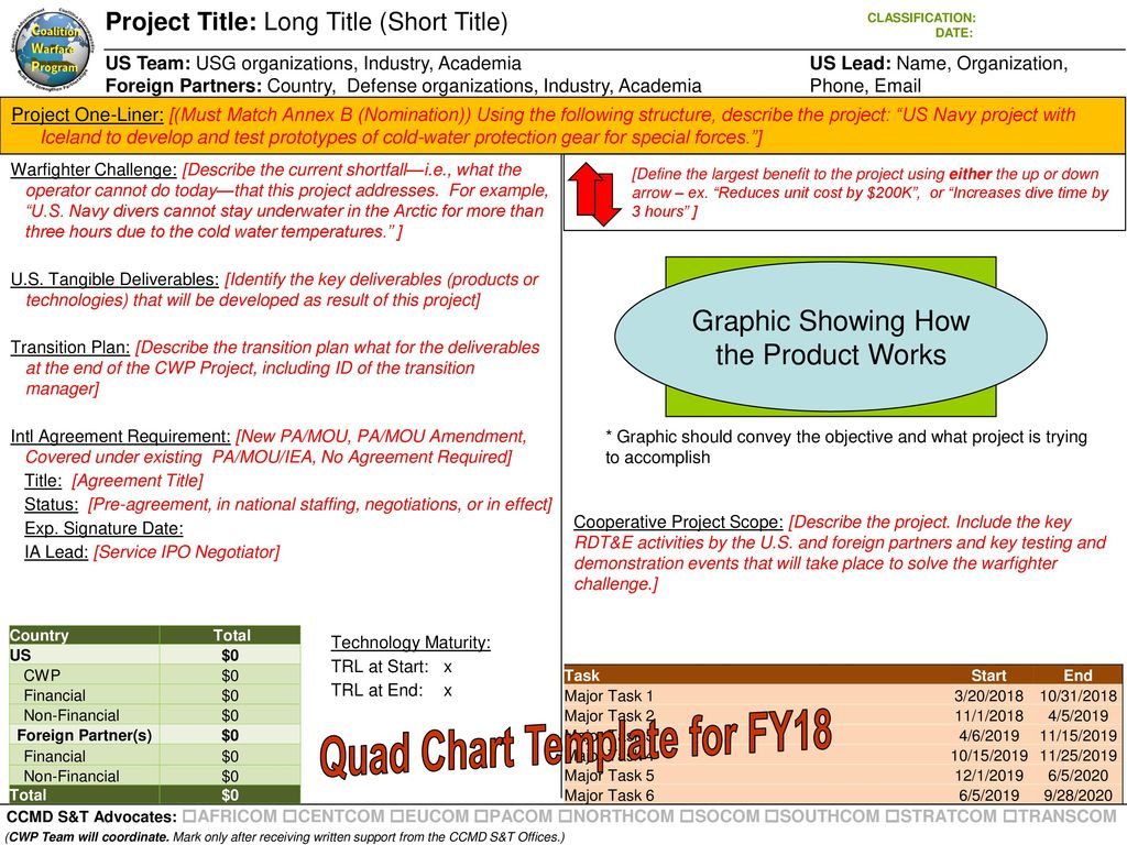 Quad Chart Template for FY18 - ppt download