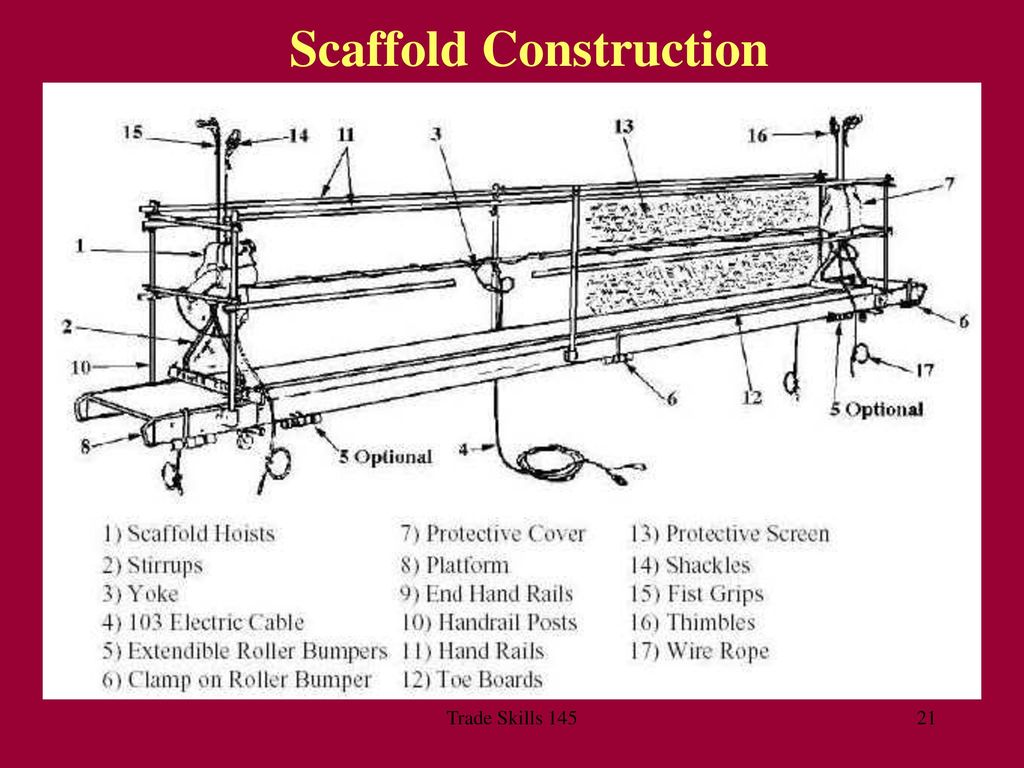 Suspended Scaffolds Trade Skills ppt download