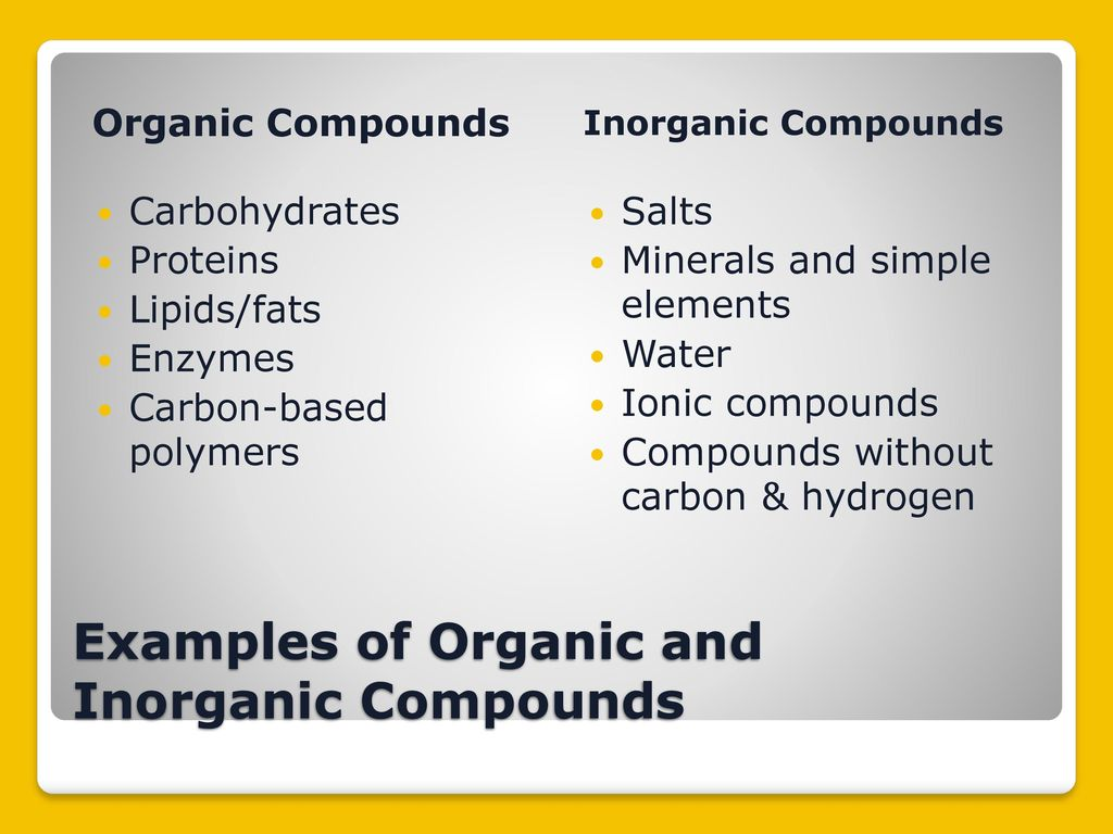 Examples of inorganic compounds sliderbase.