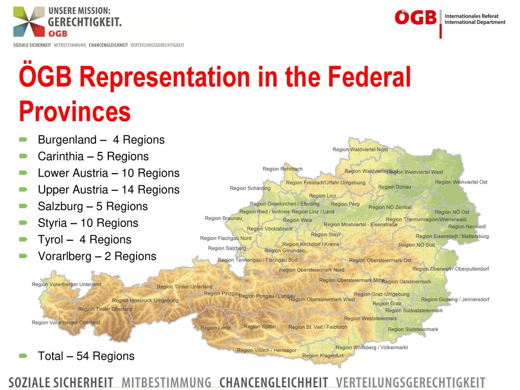 The Austrian Trade Union - ppt download