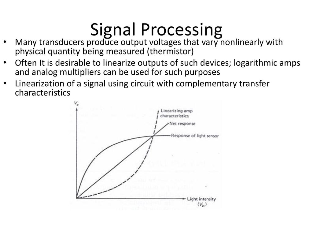 Nonlinear Op Amp Circuits Ppt Download Photodiodes Signal Conditioning Ic 12 Processing