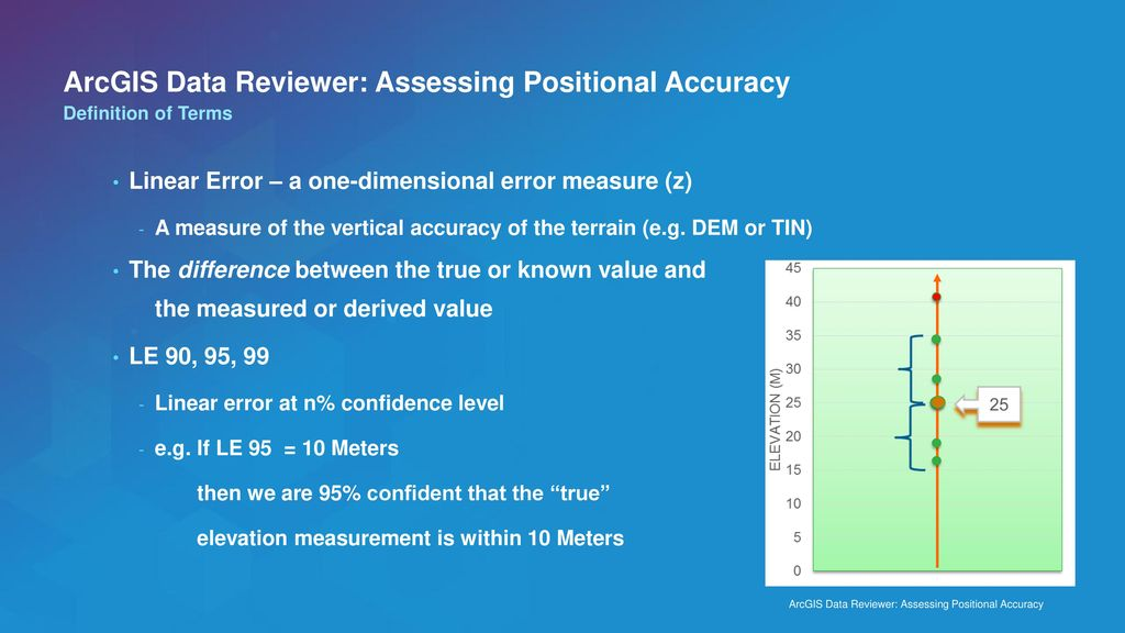ArcGIS Data Reviewer: Assessing Positional Accuracy - ppt download