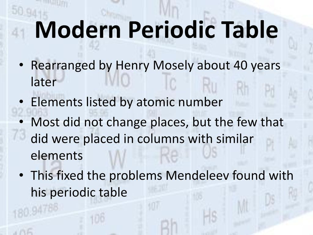 Periodic Table Ppt Download