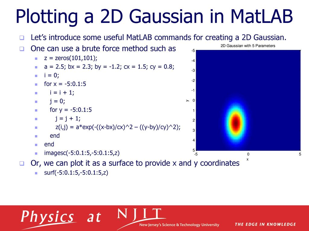 2d Gaussian Matlab