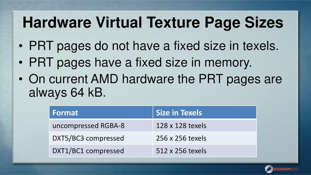 High Quality Software and Hardware Virtual Textures - ppt download