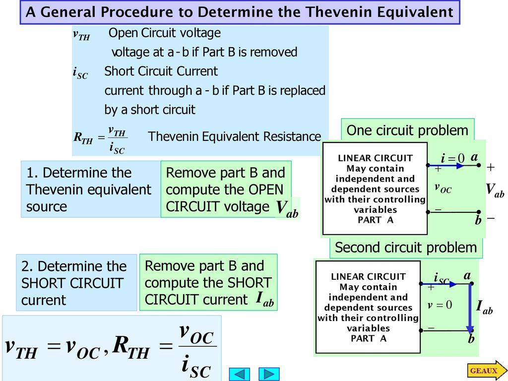 these are some of the most powerful analysis results to be discussedshort circuit current a general procedure to determine the thevenin equivalent