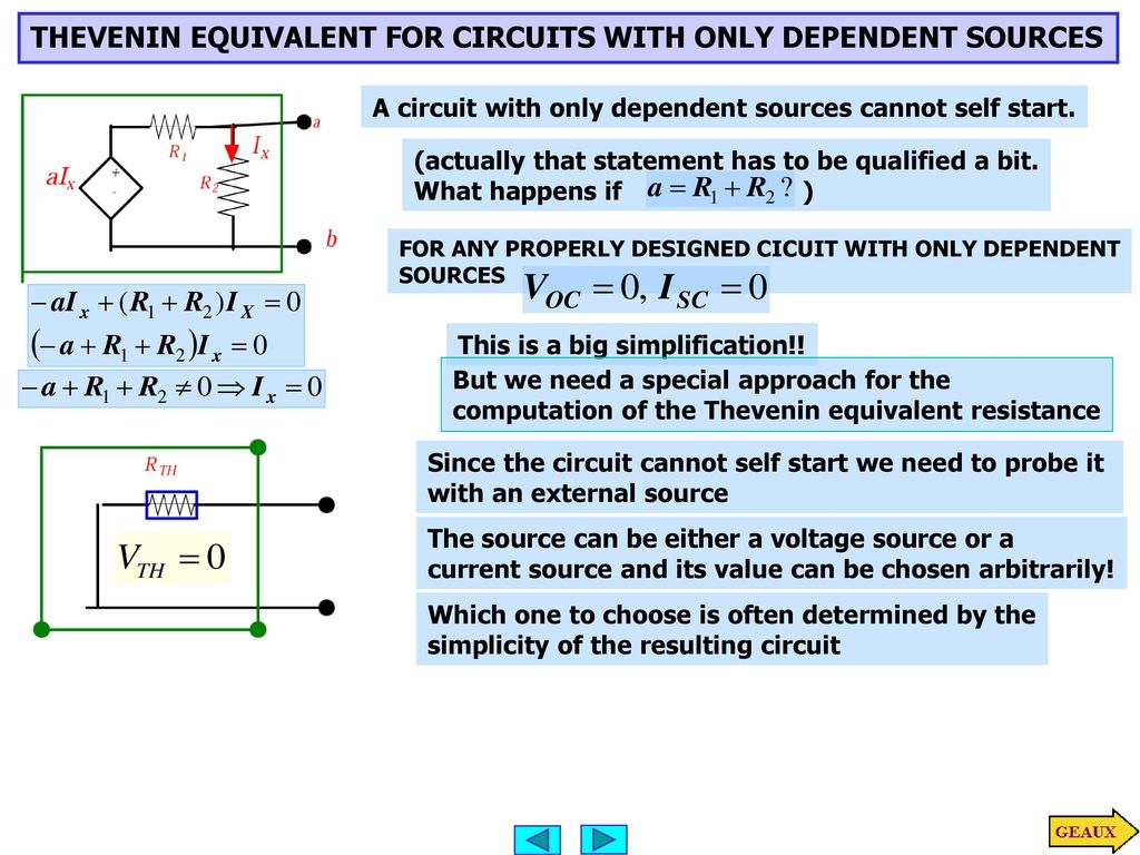 These Are Some Of The Most Powerful Analysis Results To Be Discussed Learn About Thevenin Theorem And Dependent Source Circuits Equivalent For With Only Sources