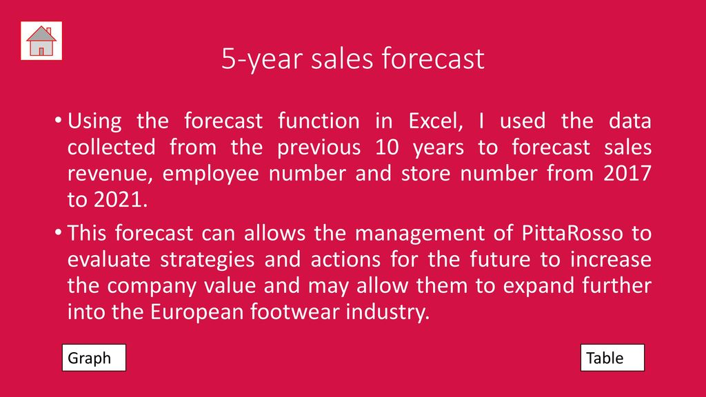 Sample employee analysis 5-year sales forecast - ppt download