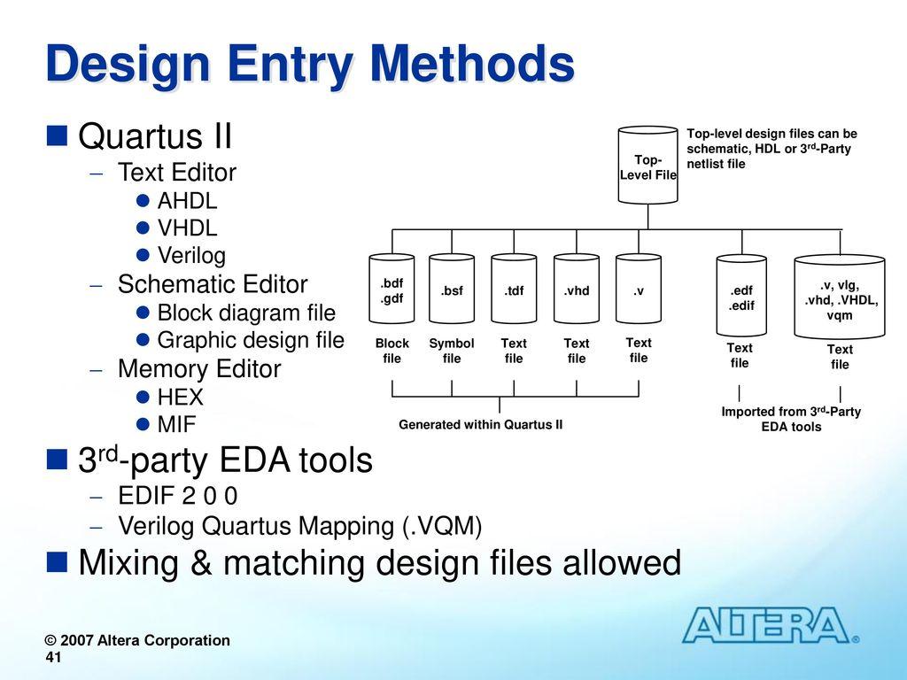 Quartus Ii Software Design Series Foundation Ppt Download 2 Block Diagram Tutorial 41 Imported