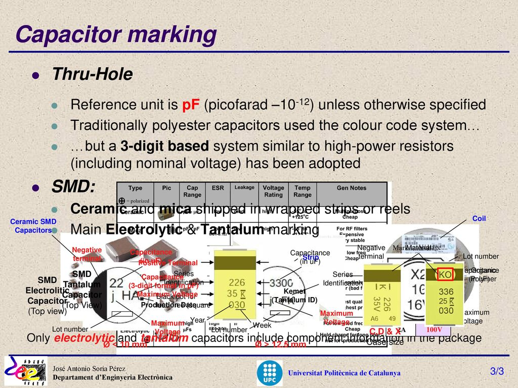 Marking of Passive Components - ppt download