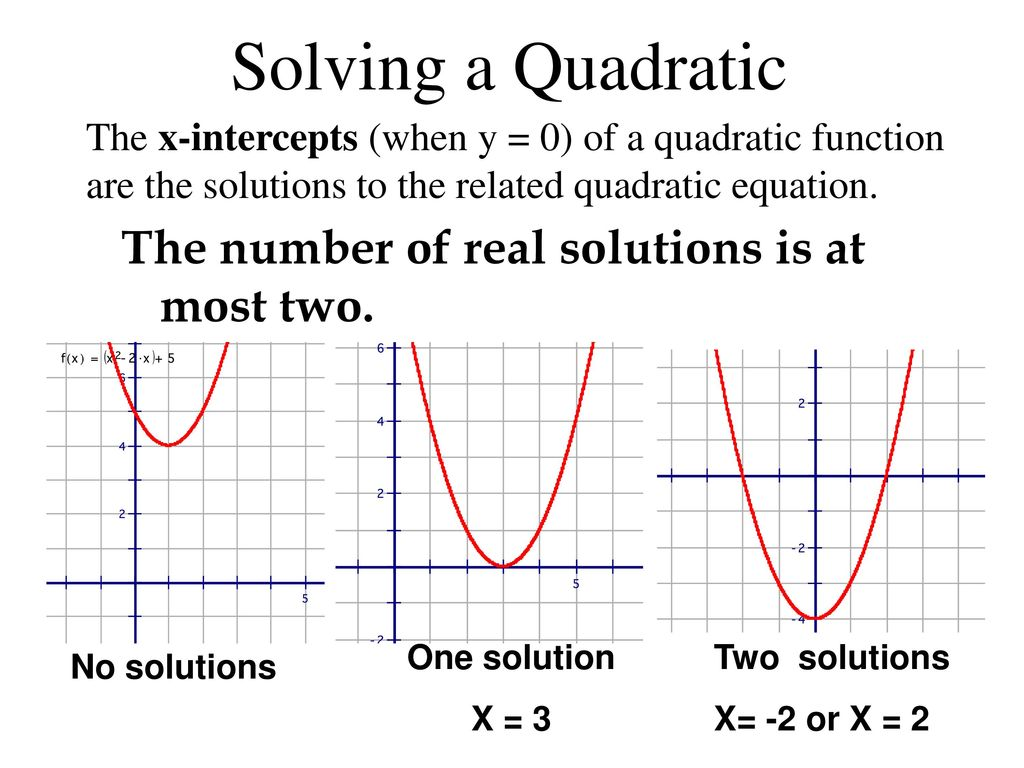 graphing quadratic functions - ppt download