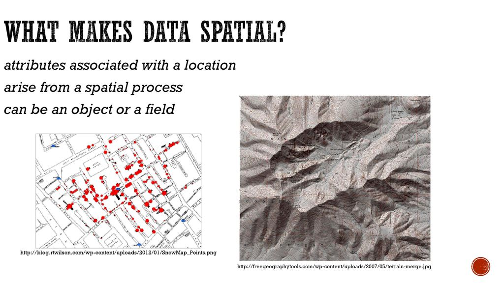 Intro to Geospatial Data Science - ppt download