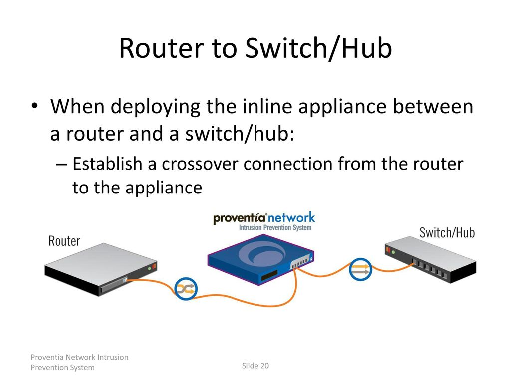 Proventia Network Intrusion Prevention System Ppt Download Cable For Connecting Computer To A Hub Or Switch Straight Through 20 Router