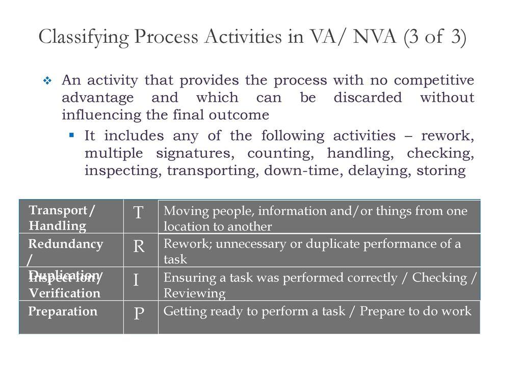 Government process analysis ppt download classifying process activities in va nva 3 of 3 maxwellsz