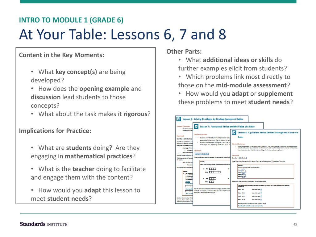 Adapting Curriculum Maps & Intro to Module 1, Grade 6 - ppt