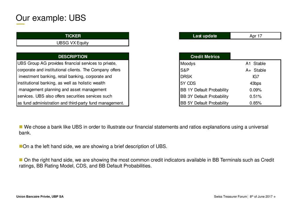 SWISS TREASURER FORUM How to read a bank's balance sheet