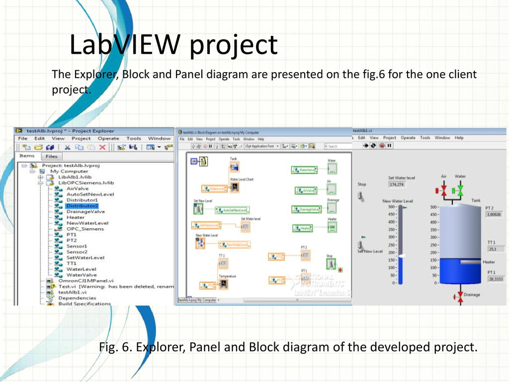 CONTROL SYSTEM WITH LABVIEW - ppt download