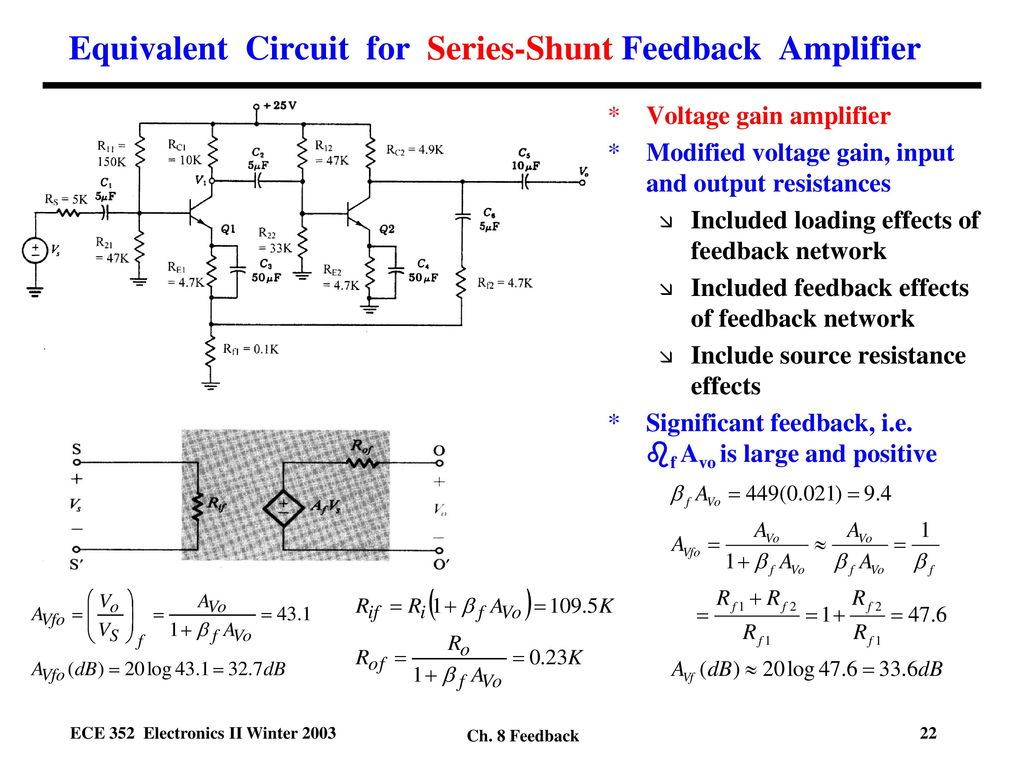 Feedback Xs Xi Xo Xf F Ppt Download Gain Amplifier Schematic Diagram The Voltage Controlled Variable Equivalent Circuit For Series Shunt