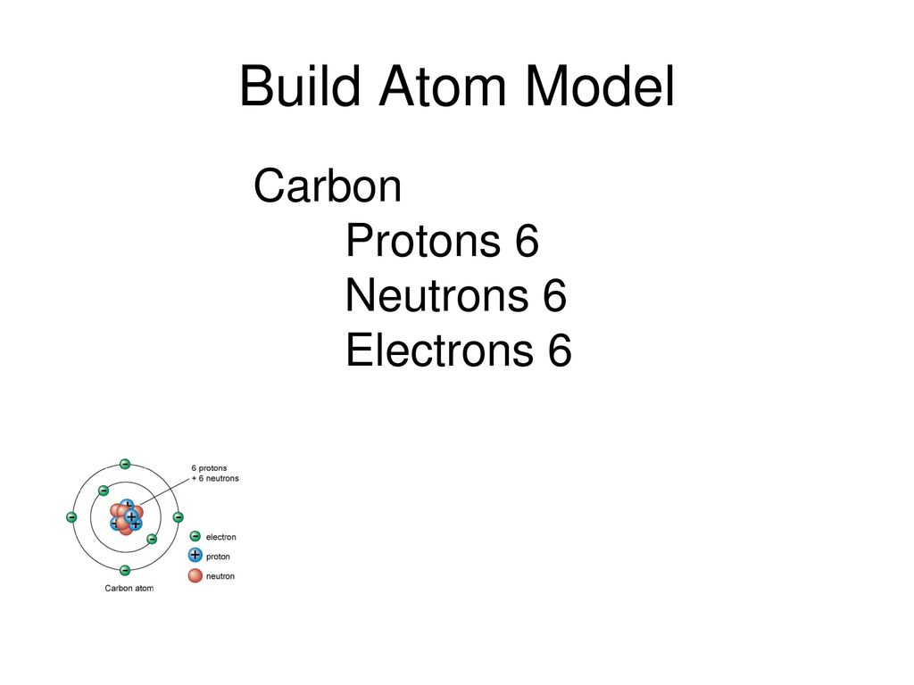 Everything known in science universe ppt download 8 build atom model carbon protons 6 neutrons 6 electrons 6 ccuart Gallery