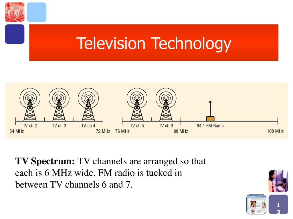 Television Chapter ppt download
