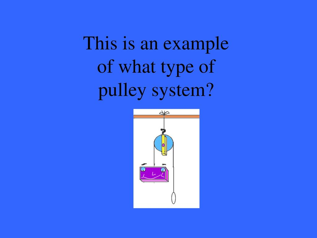 What Is Mechanical Advantage Ppt Download