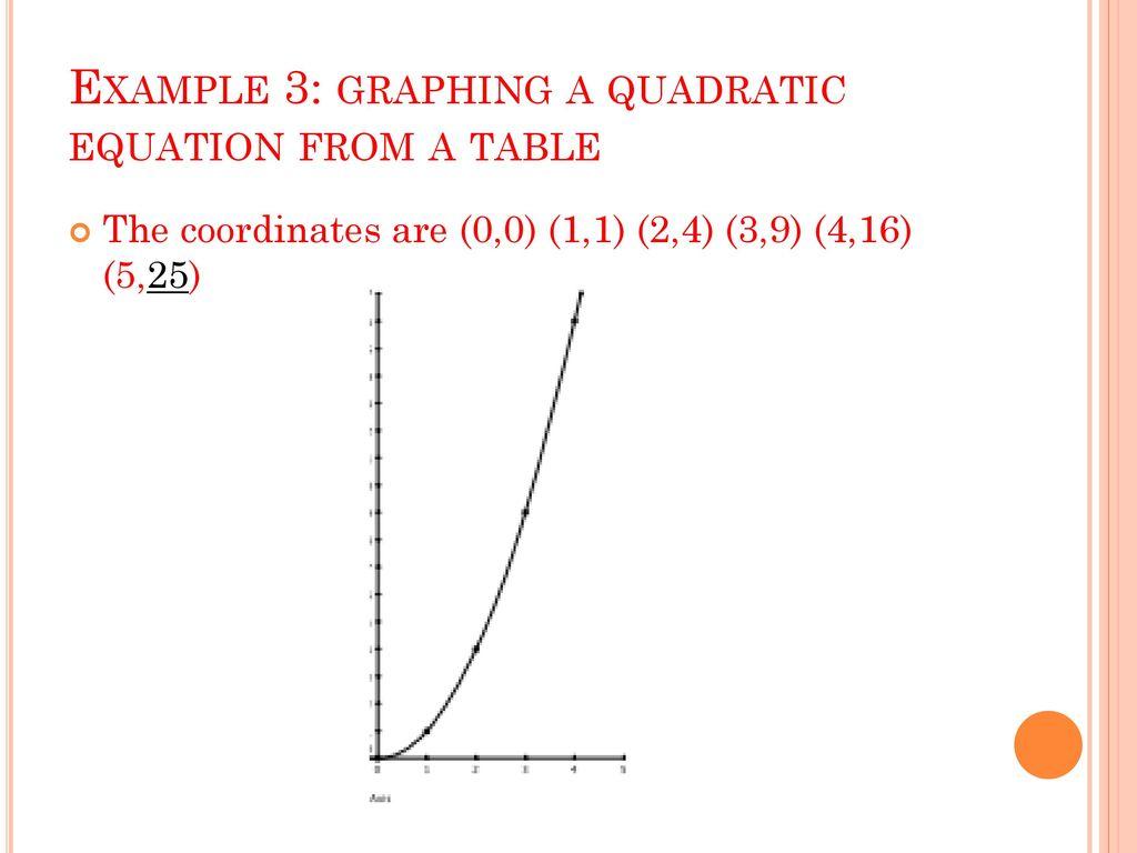 unit 2.2 quadratic functions. - ppt download