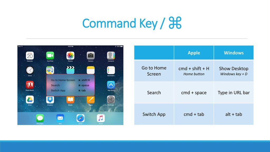 Integrating the ipad with electronic communication devices - ppt
