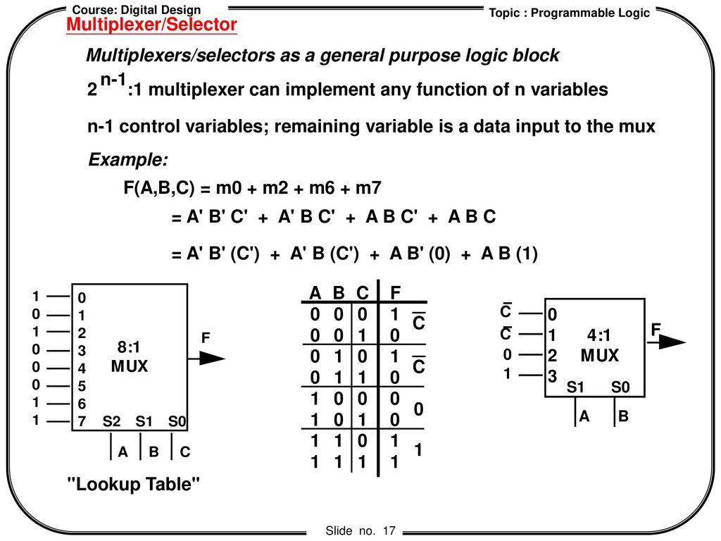 Chapter 4 Programmable Logic Ppt Download General Block Diagram Of Multiplexer Selector