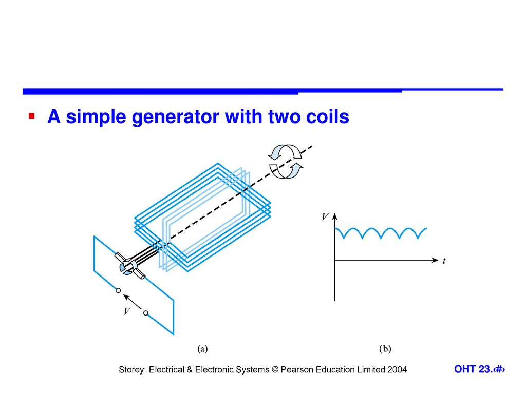 Simple Generator Diagram Two Coils Electrical Wiring Diagrams Electric Motors And Generators Ppt Download Block