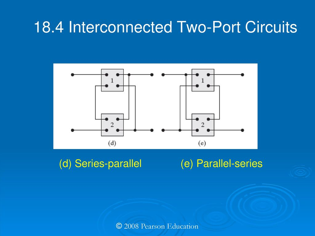 Electric Circuits Eighth Edition Ppt Download In Parallel And Series 184 Interconnected Two Port