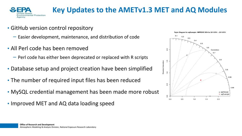 Updates to the Atmospheric Model Evaluation Tool (AMET
