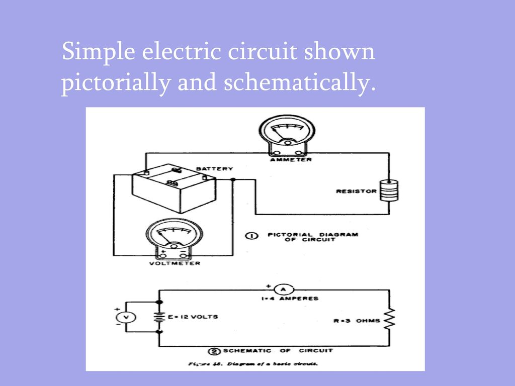 Ch22 Current Electricity Ppt Download Diagram Showing A Simple Electrical Circuit 6 Electric Shown Pictorially And Schematically