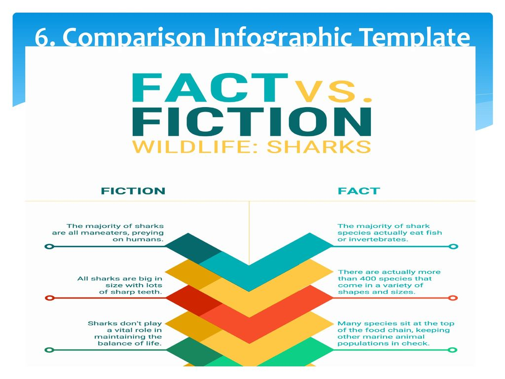 Infographics Template types. - ppt download