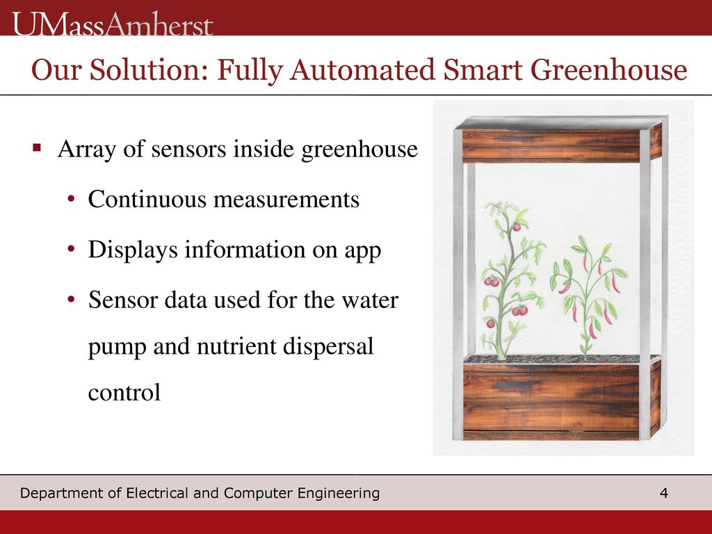 Smart Hydroponic Greenhouse December 8, ppt download