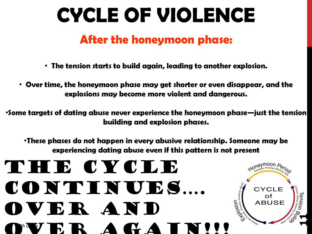 honeymoon phase over dating