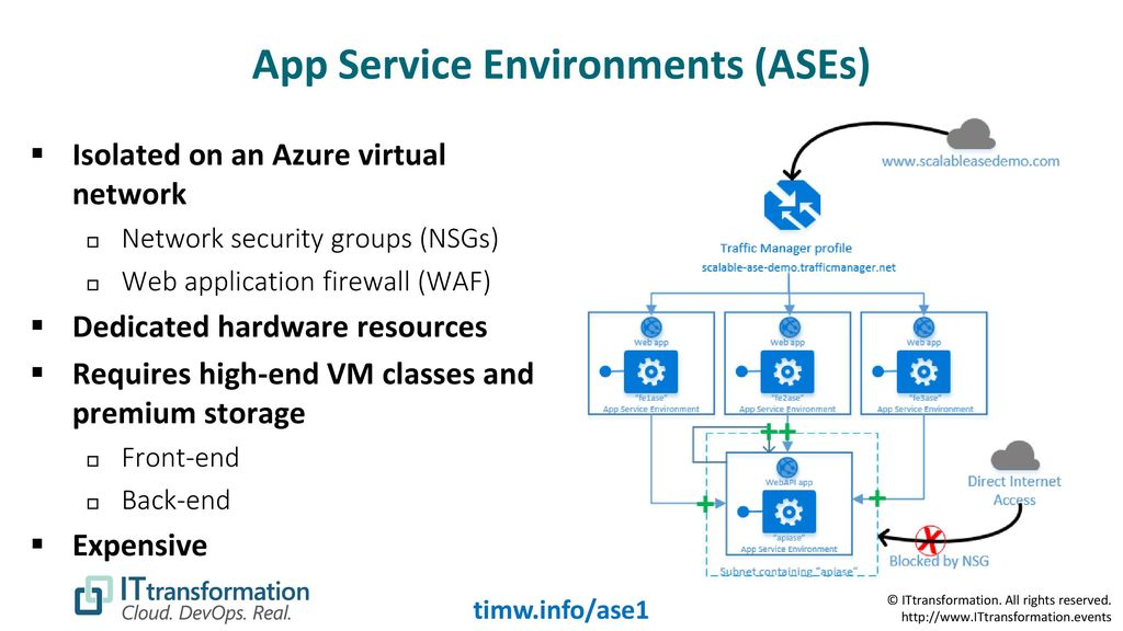 Azure Architect – IaaS or PaaS? - ppt download