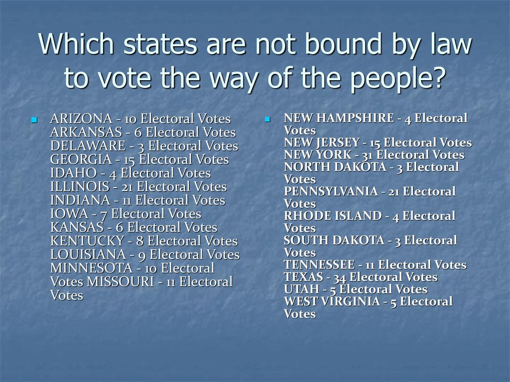 the electoral college. - ppt download